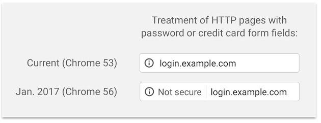 Google Chromeのアドレスバーの隣に「Not Secure」と表示