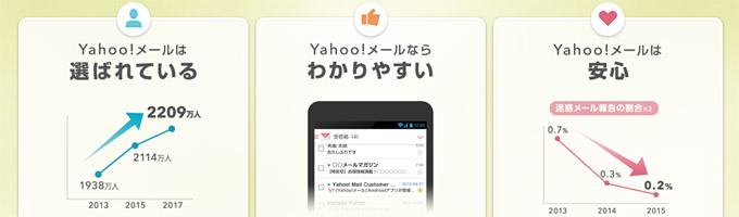 【不正アクセス防止】Yahoo!の2段階認証とシークレットIDでセキュリティ強化!